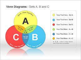 Venn Diagram In Ppt Venn Diagrams Ppt Diagrams Chart Design Id 0000001490