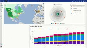 Cognos 11 Charts Cognos Analytics Overview Israel Ibm
