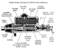 chevrolet master cylinder diagram chevrolet database wiring flathead brakes mastercyl 1939 40 chevrolet