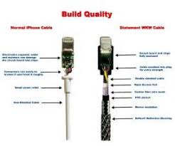 similiar iphone usb cable wiring diagram keywords cable wiring diagram on wiring diagram charging cable for iphone 5