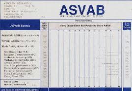 Asvab Score Chart Army Army Asvab Score Chart