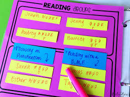 Scheduling And Creating Guided Reading Groups Mrs