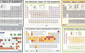 national periodic table day six diffe periodic tables