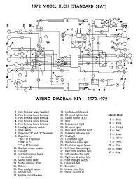 harley diagrams and manuals wiring diagram xlh 1972 standard seat