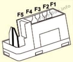 citro�n berlingo ii (2008 2018) \u003c fuse box diagram Citroen Concept at Citroen Berlingo 2012 Fuse Box Diagram