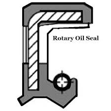 Metric Lip Oil Seals Narrow Page 1 Oringsandmore