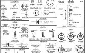 electrical chart facbooik com Automotive Wiring Schematic Symbols automotive electrical circuits automotive wiring diagram symbols automotive wiring schematic symbols pdf