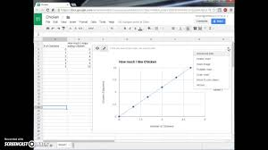 Finding The Slope And Intercept Of A Line In Google Docs