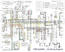 automotive hvac system components diagram block michaelhannan co vehicle hvac diagram automotive basic control wiring diagrams schematics electrical system fan