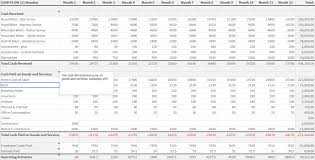 Cash Flow Sheets Free Cash Flow Forecast Template A Simple Google Sheets