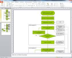 Die detailregelungen der validierungen sind verfahrensbezogen in. Prozessvalidierung Control Strategy Sop Download Gmp Verlag Peither Ag