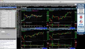 Free Stock Chart Program Stock Options Charts Free Option Alpha 12 Free Options