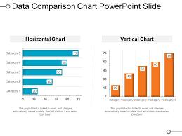 Comparison Chart Data Comparison Chart Powerpoint Slide Powerpoint