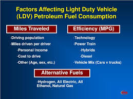 Ldv Light Duty Vehicle Ppt The Road Ahead For Light Duty Vehicle Fuel Demand