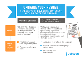 resume-executive-summary-versus-objective-statement