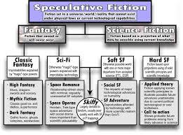 Fiction Chart Sff Freehauler Alcione