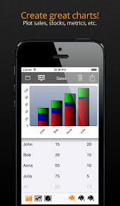 Amazing Charts Phone Number Chartpad Amazing Charts Graphs App For Iphone Free
