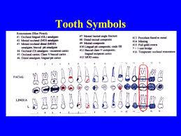 Periodontal Charting Symbols Dental Tooth Charting Symbols Www Bedowntowndaytona Com
