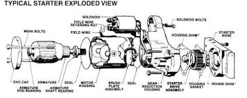 electrical electronic starter solenoid starter motor parts diagram exploded view