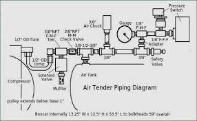 ingersoll rand club car wiring diagram reciprocating pressor wiring ingersoll rand club car wiring diagram reciprocating pressor wiring diagram smart wiring diagrams •