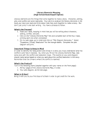 High School Book Report Template High School Book Report Template 4 ...