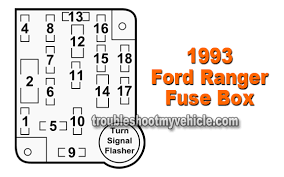 instrument panel fuse box (ford ranger Ford Ranger Xlt Fuse Box Diagram 99 Ford Ranger Fuse Panel Diagram