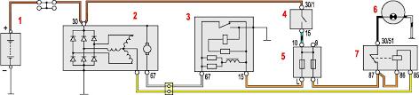 сайт обо всём по не многу ГЕНЕРАТОР  3 регулятор напряжения 4 выключатель зажигания 5 блок предохранителей 6 контрольная лампа заряда 7 реле контрольной лампы заряда