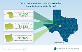texas auto insurance rates by county