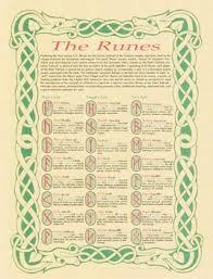 Runes And Rune Readings