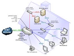 at&t u verse a network geek's perspective home theater wiring diagram software at Ps3 Home Network Diagram Examples