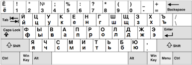 The russian alphabet is an absolute must on your path of learning the language. Russian The Alphabet And The Keyboard Duolingo