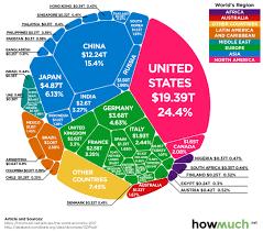 Pie Chart Religions Of The World 35 Proper Major Religions Of South Asia Pie Chart