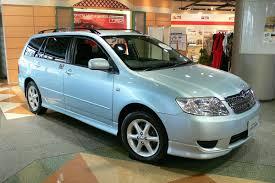 Toyota Corolla – Wikipedia