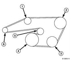2007 chrysler aspen 5 7 belt diagram vehiclepad 2007 chrysler need drive belt diagram for 2008 chrysler aspen 5 7 hemi fixya