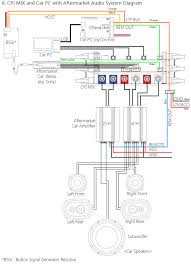 ford focus mk1 wiring diagram ford image wiring ford focus mk1 stereo wiring diagram wiring diagram and on ford focus mk1 wiring diagram