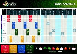 Euro 2012 Euro 2012 Matches