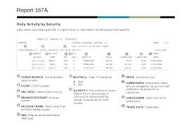 Security Guard Incident Report Template Writing Information