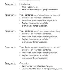 sample of apa style apa essay format sample format thesis example apa style