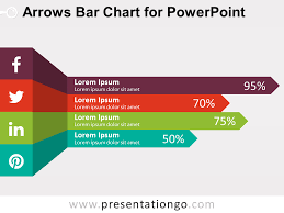 Powerpoint Chart Templates Arrows Bar Chart For Powerpoint Presentationgo Com