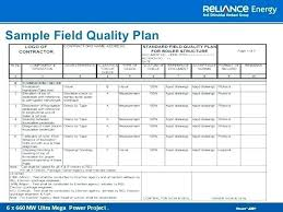 Quality Assurance Plan Example Document Control Plan Template Management Example Software Test
