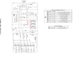 bosch dishwasher wiring diagram solidfonts bosch dishwasher wiring diagram fault a