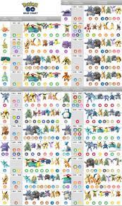 Pokemon Go Raid Boss Egg Colors