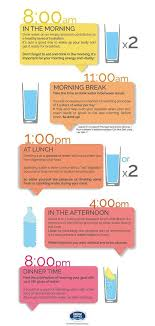 How Much Water Should I Drink A Day Chart 10 Infographics That Help You Drink More Water Effortlessly