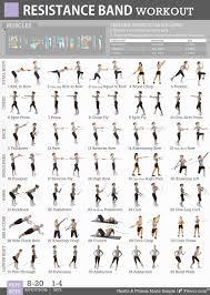 40 Cogent Dumbbell Workout Poster