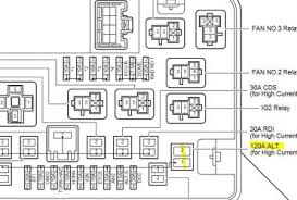 2007 scion tc fuse box car wiring diagram download cancross co 2004 Toyota Sienna Fuse Box Diagram scion xa fuse box diagram scion wiring diagram, schematic 2007 scion tc fuse box 2005 scion xb thermostat location also scion tc 2006 fuse box diagram fuse box diagram for 2004 toyota sienna