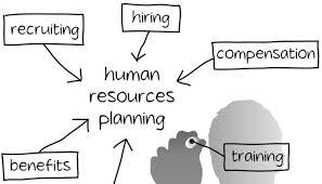 hr managers their role to restructure the company moumita dasgupta pulse linkedin hr consultant job description