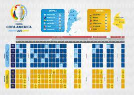 رسميا.. الكشف عن جدول و موعد مباريات بطولة كوبا أمريكا 2021