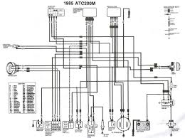 el camino engine wiring diagram image el camino wiring diagram 1982 3 8 engine el auto wiring diagram on 1970 el camino