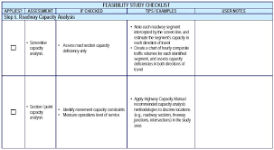 Fhwa Office Of Operations Pse Checklists