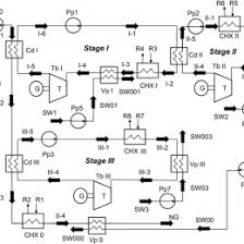 pump flow diagram easy wiring diagrams 278944850136 chevy 2 2 pump flow diagram easy wiring diagrams chevy 2 2 coolant flow chart small